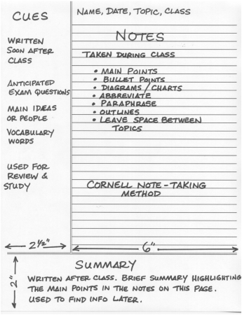 Cornell Notes - Comprehension Strategies